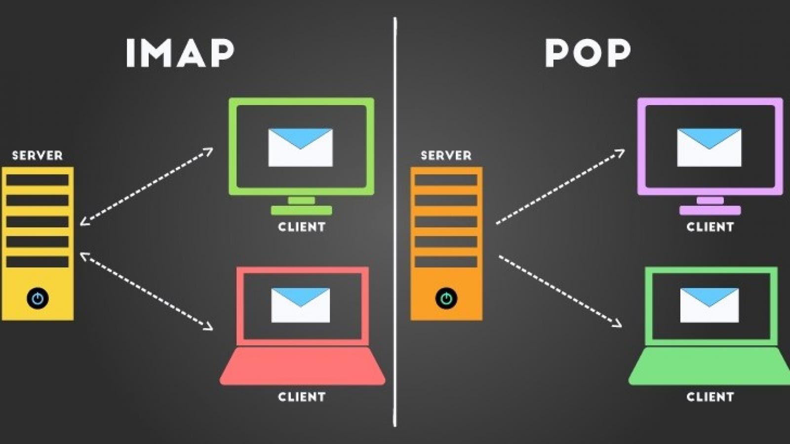 POP3-IMAP-SMTP